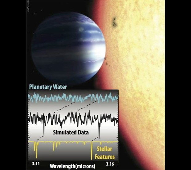 Water Found in Atmosphere of Nearby Alien Planet
