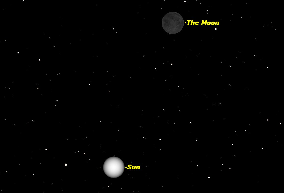 New Moon, March 2014