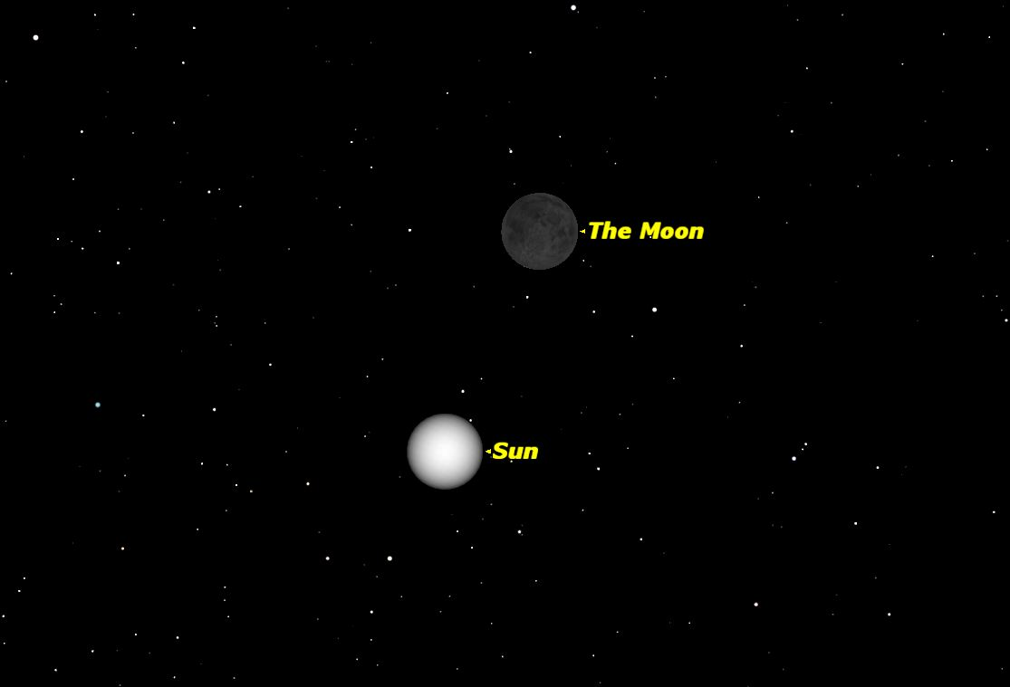 Second New Moon, March 2014