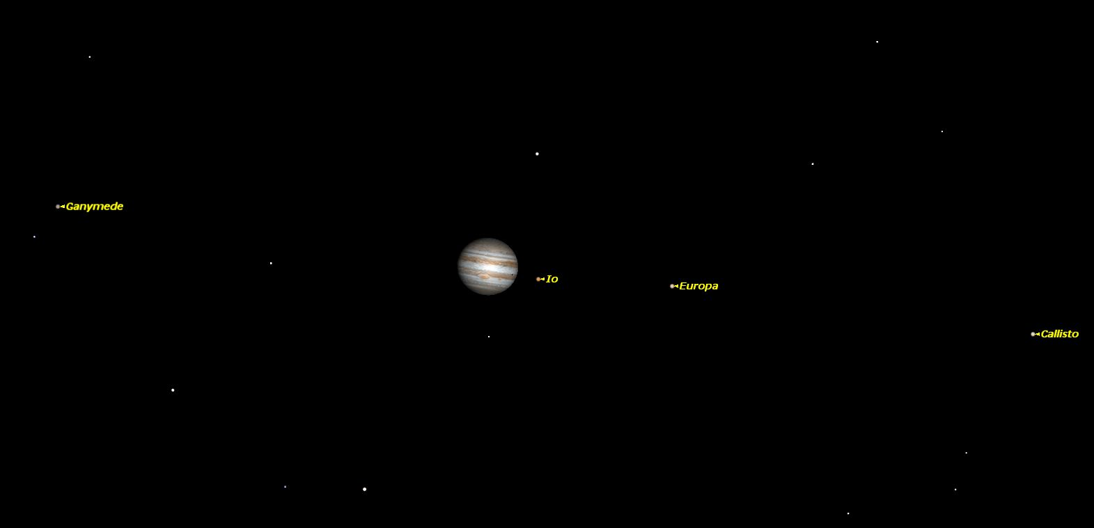 Jupiter On February 28, 2014 at 8 p.m.