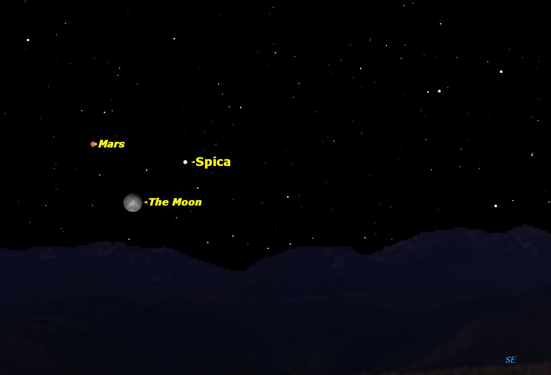 Mars, Spica, and the Moon, March 2014