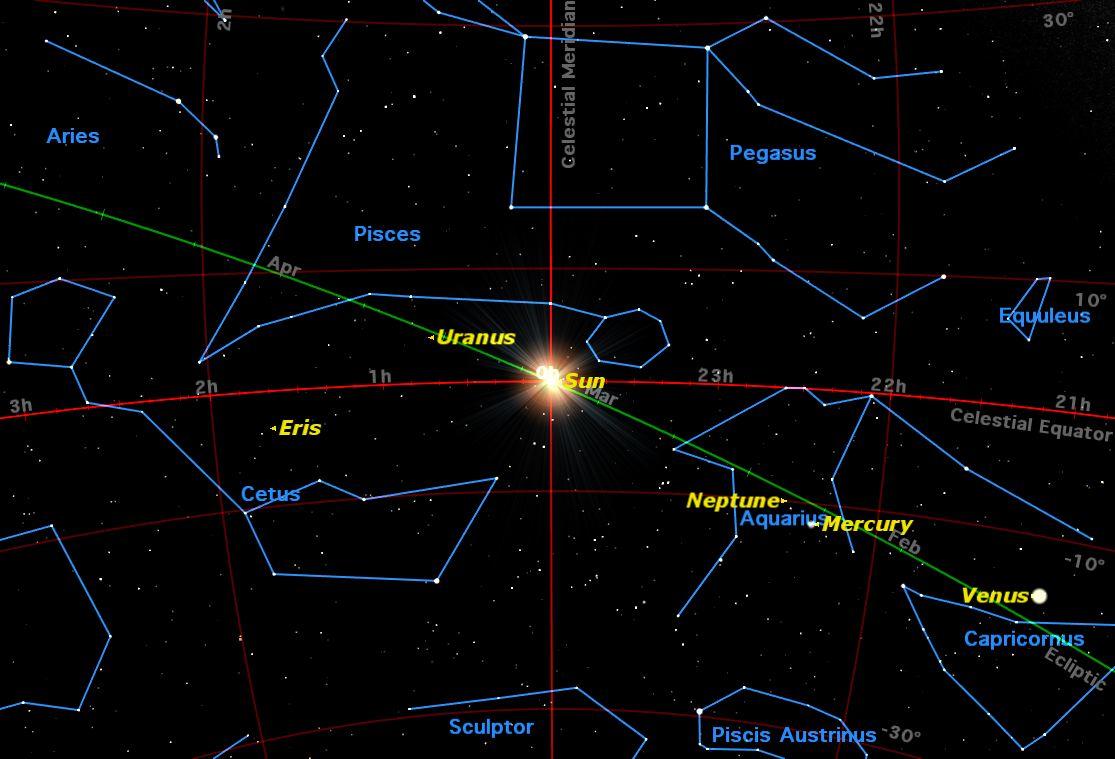 Equinox, March 2014