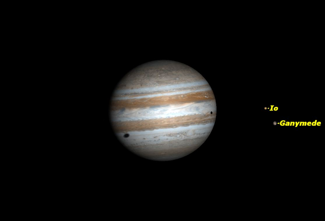 Double Shadow Transit on Jupiter, March 2014