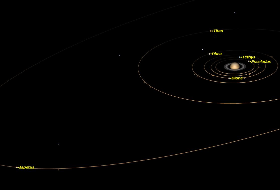 Saturn, March 2014