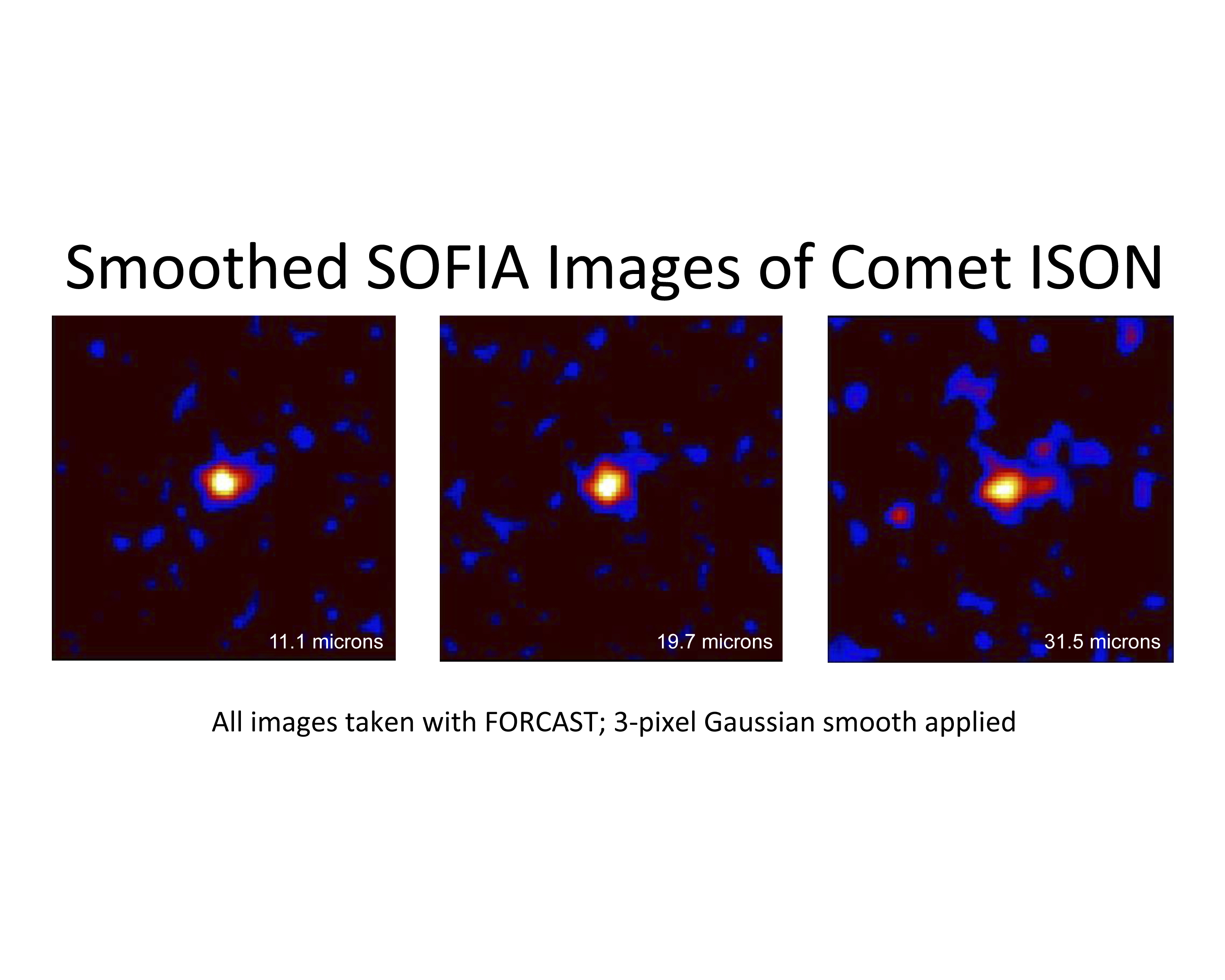 SOFIA Infrared Imagery of Comet ISON