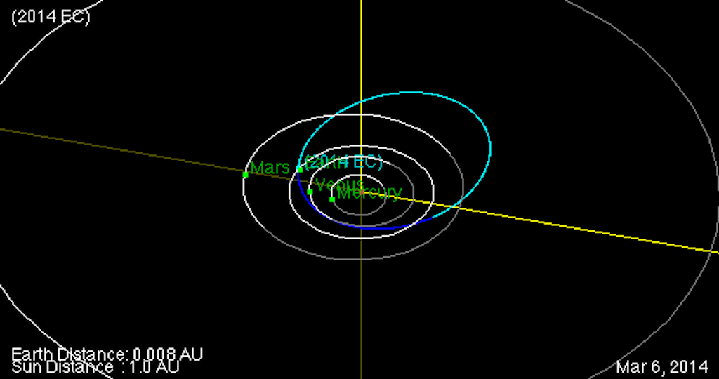 Bus-Size Asteroid Gives Earth Super-Close Shave Today, Second in 2 Days