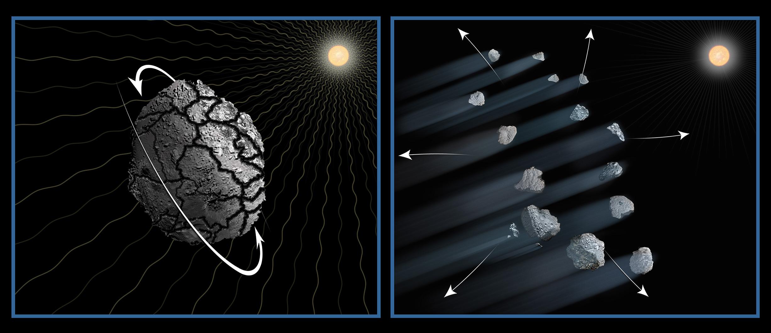 Disintegrating Asteroid P/2013 R3 Illustration