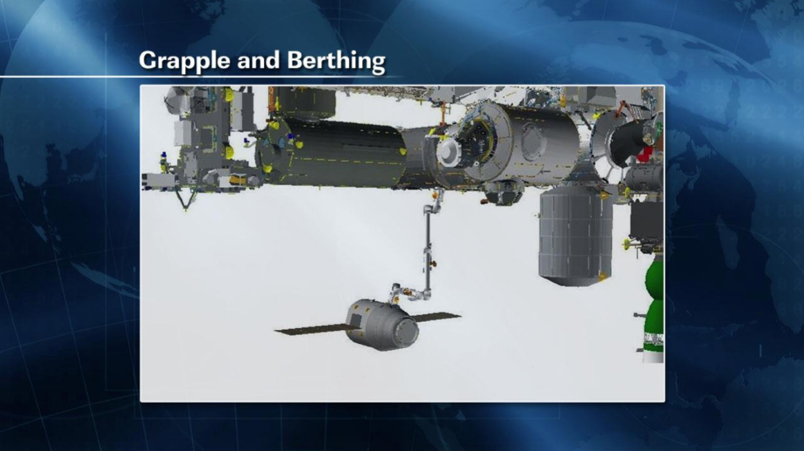 SpaceX Dragon Capsule Grapple and Berthing