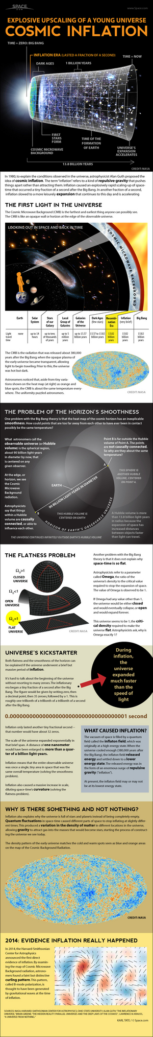"Inflation is the mysterious force that blew up the scale of the infant universe from sub-microscopic to gargantuan in a fraction of a second. <a href=""http://www.space.com/25075-cosmic-inflation-universe-expansion-big-bang-infographic.html"">See how cosmic inflation theory for the Big Bang and universe's expansion works in this Space.com infographic</a>."