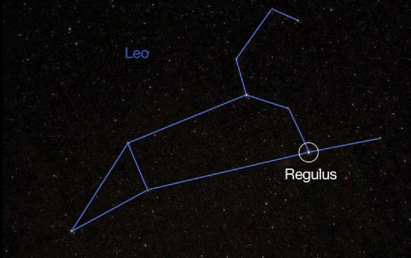 Regulus Star in Leo