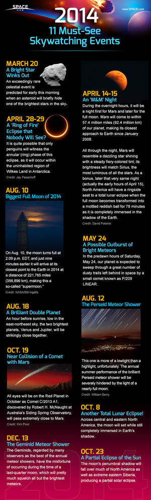 "The year 2014 is packed with amazing night sky events. <a href=""http://www.space.com/25119-biggest-night-sky-events-2014-explained-infographic.html"">See the year's most exciting celestial events to mark on your calendar in this Space.com infographic</a>."