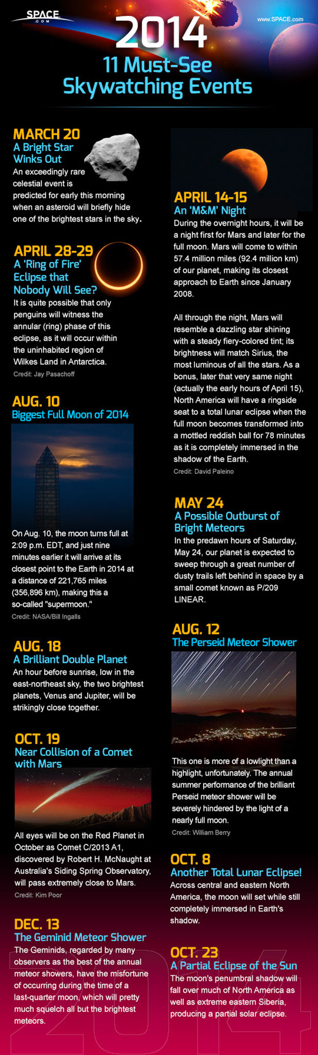 The Night Sky in 2014: 11 Must-See Celestial Events (Infographic)
