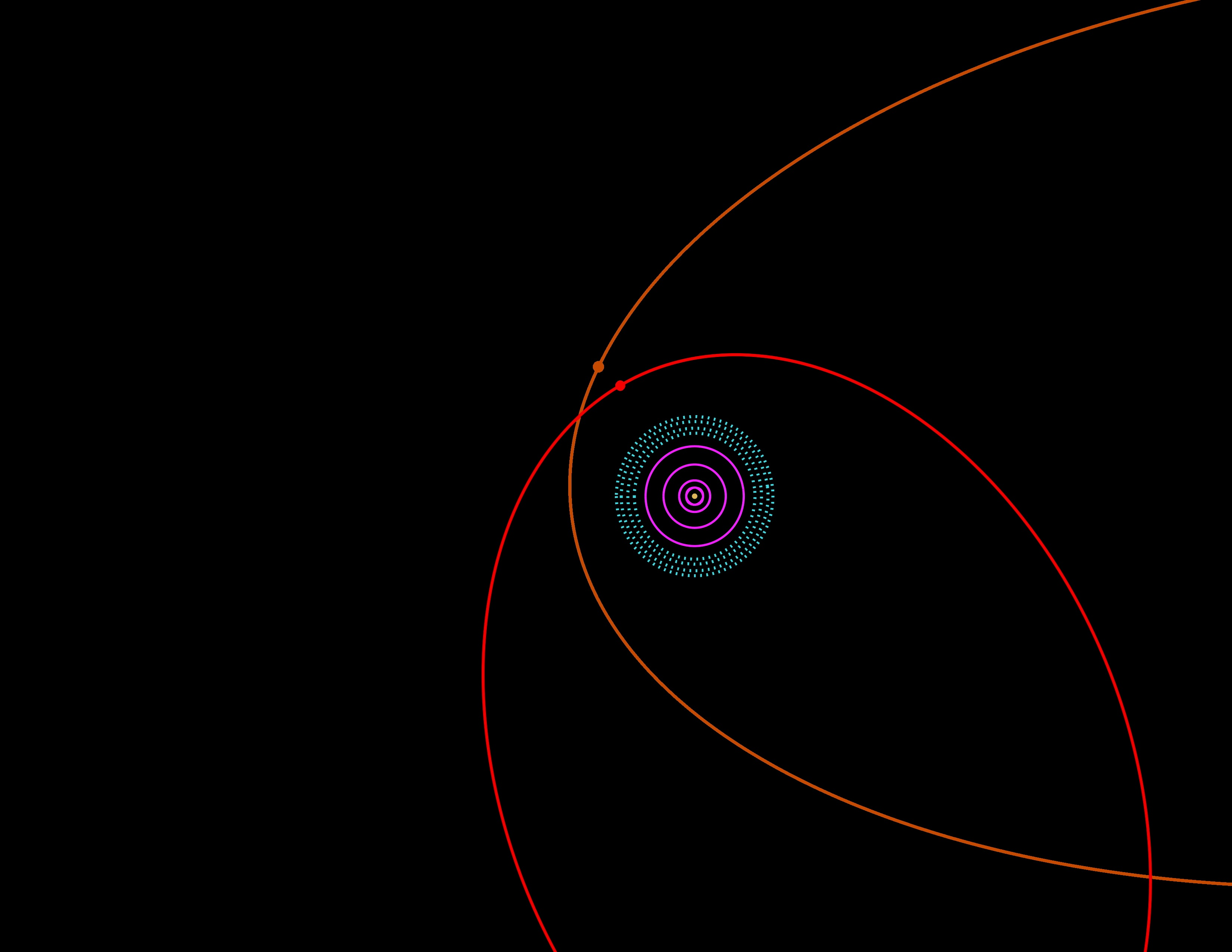 outer solar system orbits - photo #12