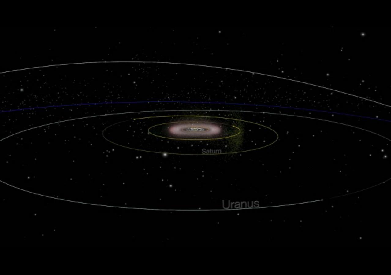 Asteroid Chariklo: Centaur Orbit