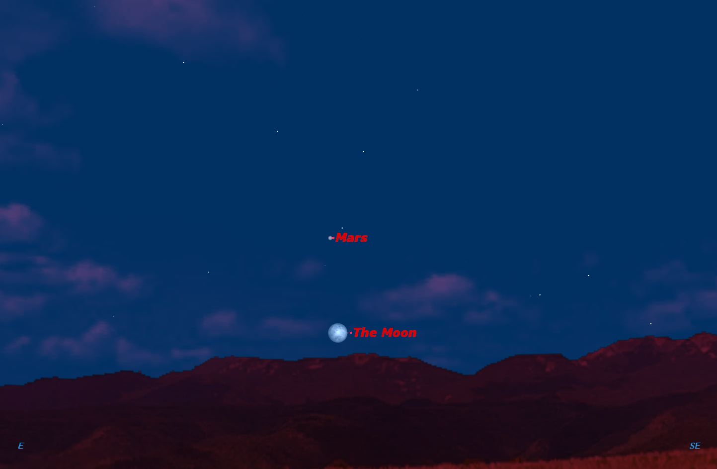 Mars and the Moon, April 2014