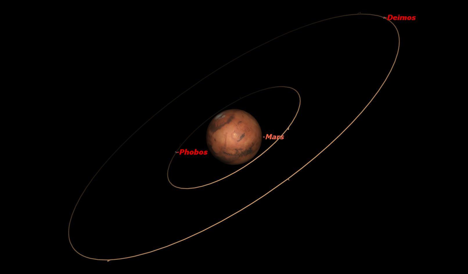 Mars, April 2014