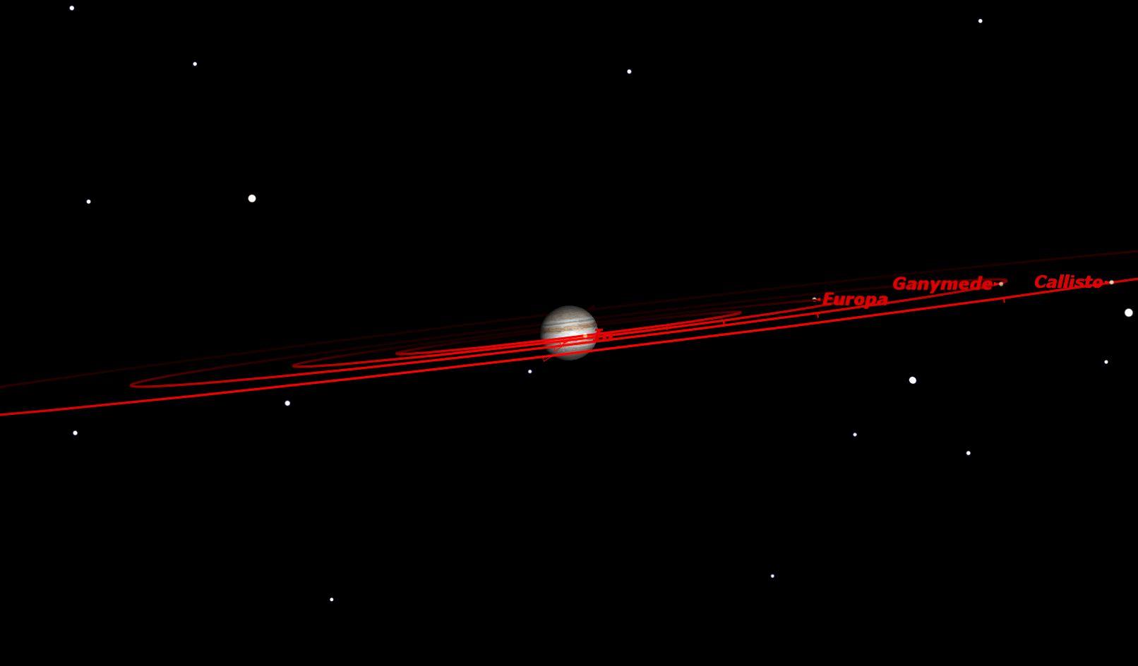 Jupiter, April 2014