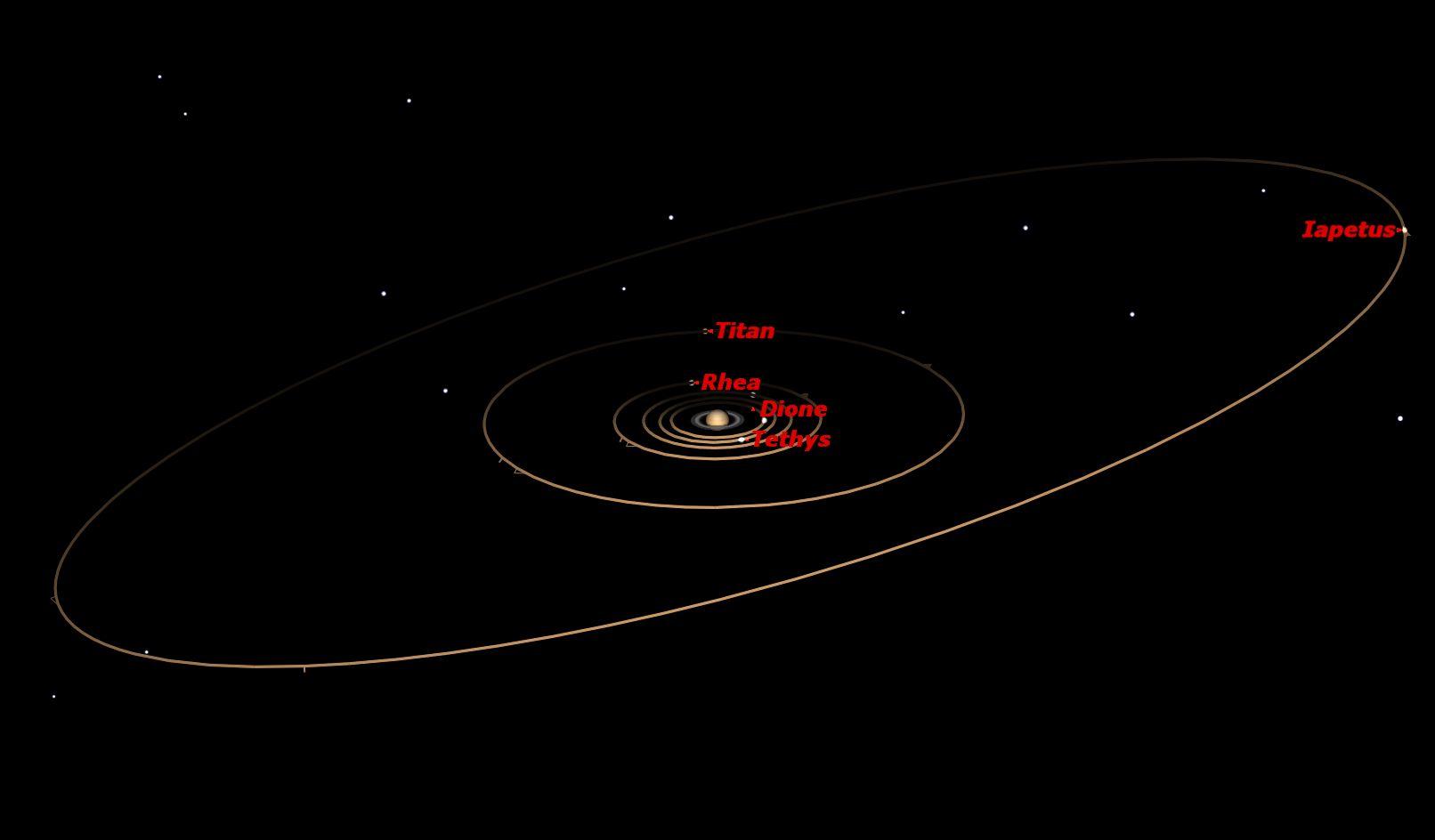 Saturn, April 2014