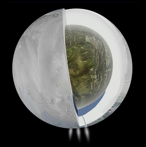 Cartoon illustrating the possible interior of Enceladus based on Cassini gravity investigation, which suggests an ice outer shell and a low density, rocky core with a regional water ocean sandwiched in between at high southern latitudes. Cassini ISS images were used to depict the surface geology and the plumes.