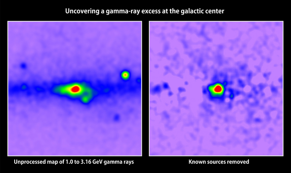 At left is a map of gamma rays with energies between 1 and 3.16 GeV detected in the galactic center by Fermi's LAT; red indicates the greatest number. Prominent pulsars are labeled. Removing all known gamma-ray sources (right) reveals excess emission that may arise from dark matter annihilations.