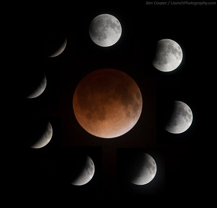 Total Lunar Eclipse from Florida