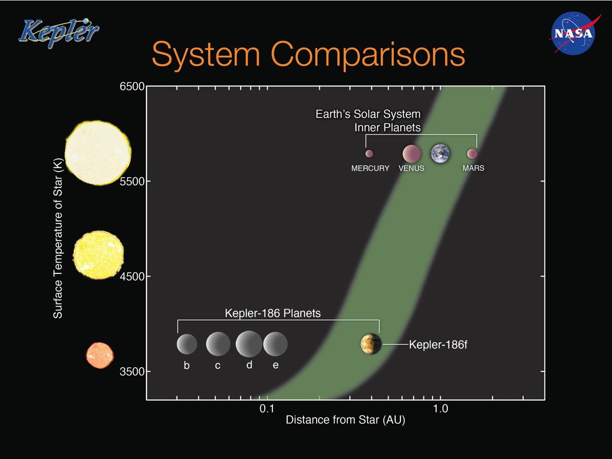 System Comparisons Slide