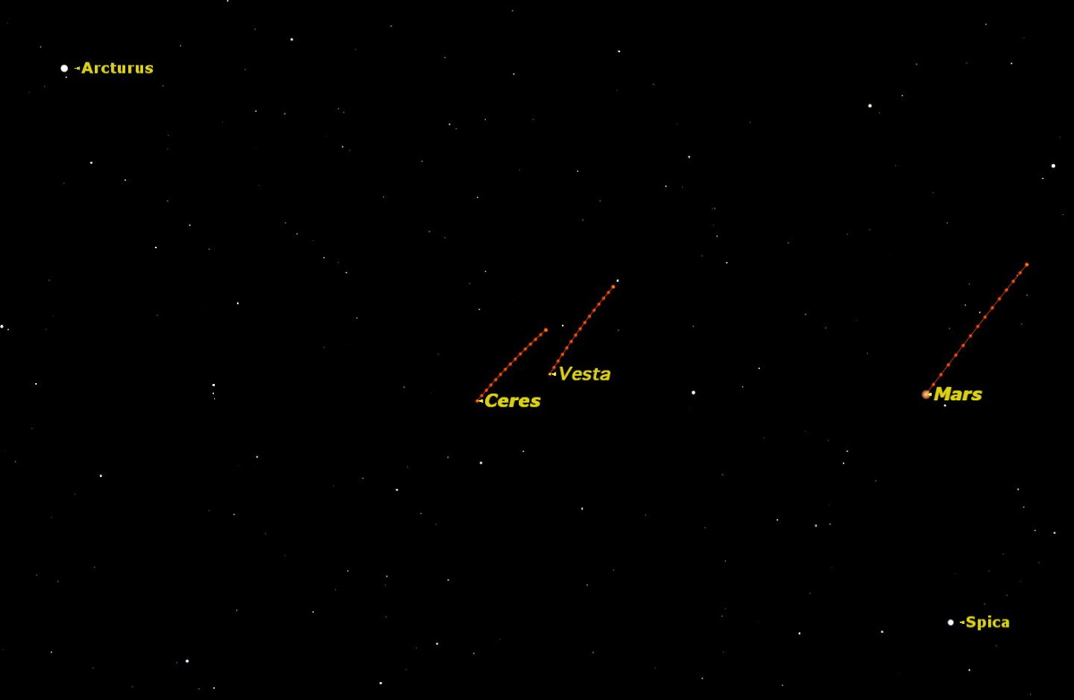Vesta and Ceres: How to Spot the Solar System's Biggest ...