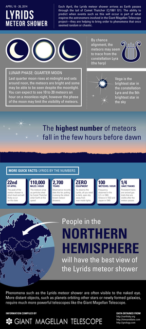 Learn more about the annual Lyrid meteor shower. Image uploaded April 21, 2014.