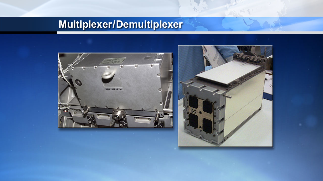 Multiplexer-Demultiplexer of the International Space Station