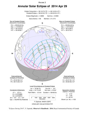 "This NASA chart shows the shadow path of the ""ring of fire"" annular solar eclipse of April 28-29, 2014. The chart, prepared by NASA eclipse expert Fred Espenak, also lists times for the maximum eclipse, as well as start and stop times."