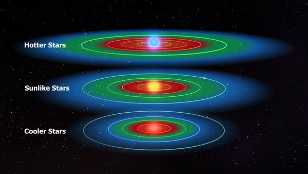 Two Suns Could Boost Odds of Habitable 'Exomoons'