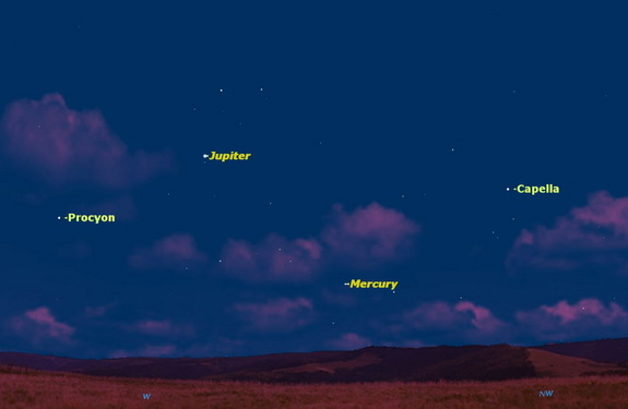 Sunday, May 25, sunset. About half an hour after sunset, look for Mercury low in the western sky, framed by Procyon and Jupiter to the left and Capella to the right.