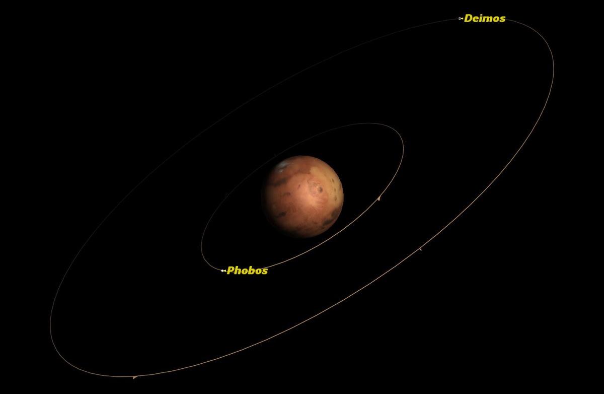 Mars, May 2014
