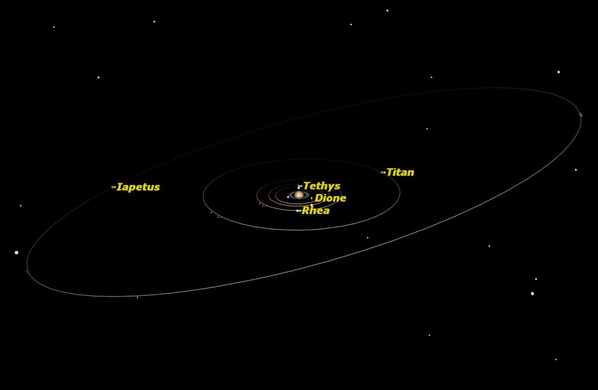 Saturn, May 2014