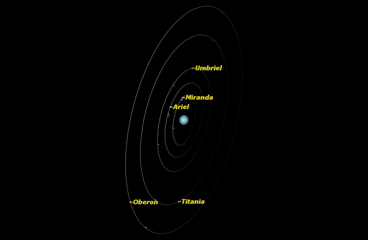 Uranus, May 2014