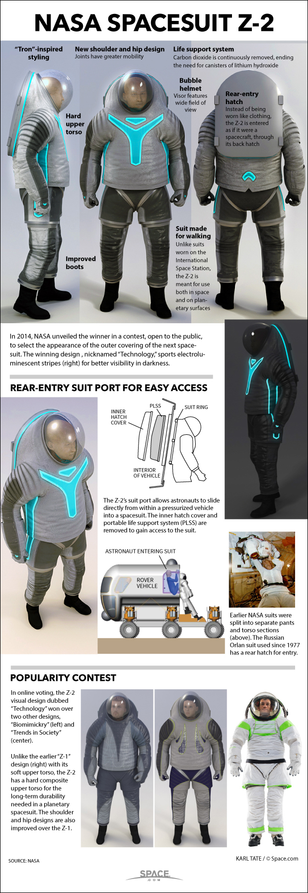 Diagrams of NASA's new Z-2 spacesuit design.