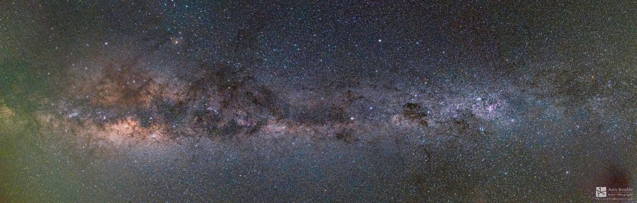 How Many Stars Are in the Milky Way?