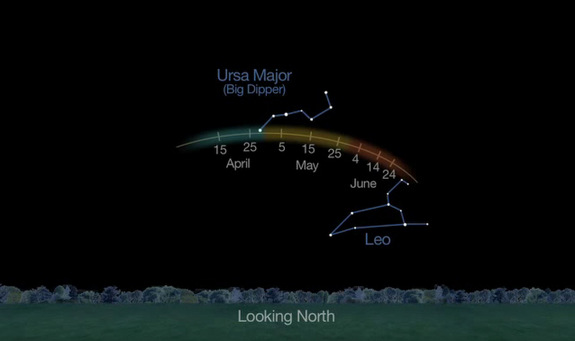 This NASA graphic depicts the visibility path for Comet PanSTARRS C/2012 K1, which can be seen in amateur telescopes in May and June 2014. The comet can be found between the consellations of Ursa Major (the Big Dipper) and Leo in the northern night sky.