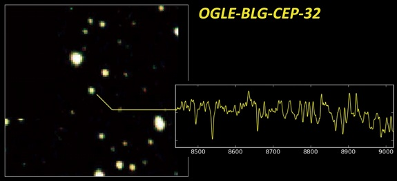 An infrared image of the Cepheid variable star OGLE-BLG-CEP-32 and its neighboring stars (left), along with its spectrum of light as taken by the South African Large Telescope (right).