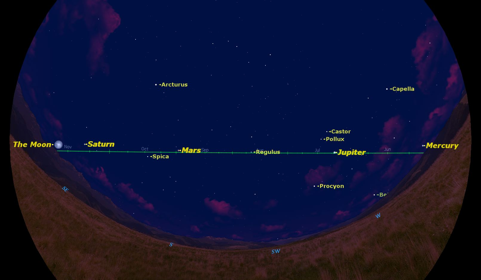 Mars, Jupiter, Saturn and More: Don't Miss the Planet Parade in Tonight's Sky