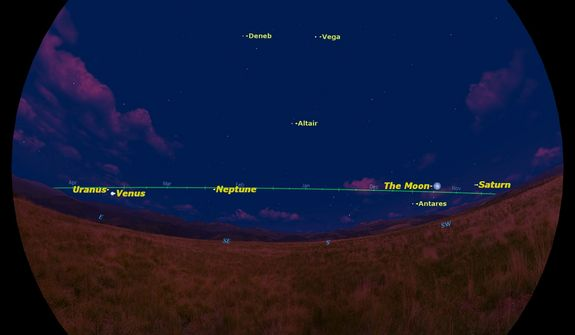 Just before dawn on May 15, 2014 morning, the rest of the planets will be visible, though you will need binoculars to see Uranus and Neptune. From west to east, these are Saturn, the moon, Neptune, Venus, and Uranus.