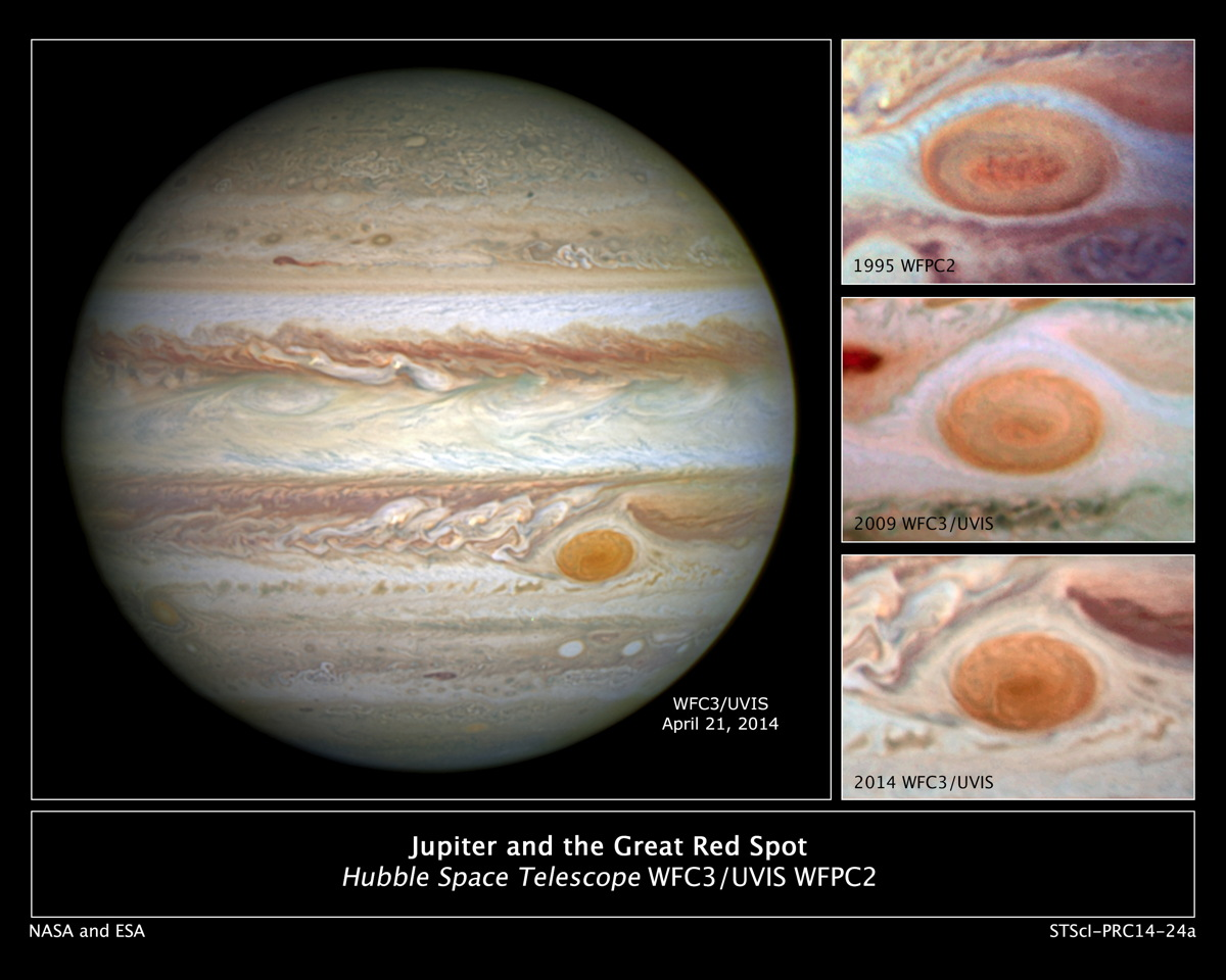 Jupiter's Great Red Spot Shrinks to Smallest Size Ever Seen