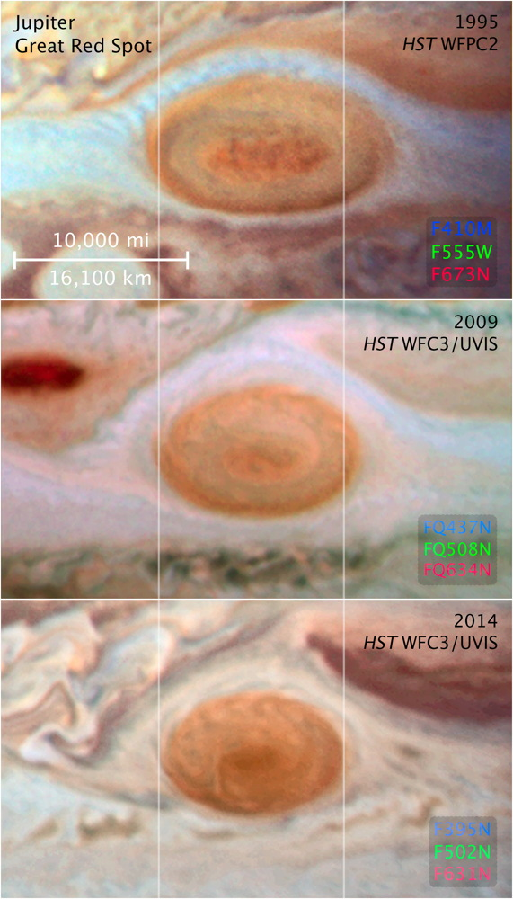 Compass and Scale Image for Jupiter Great Red Spot