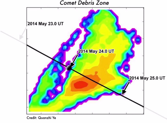 The new Camlopardalid meteor shower is created by debris from the Comet 209P/LINEAR. The Earth will pass through that dusty debris on May 23 and 24, 2014 as shown in this NASA map of the comet debris.