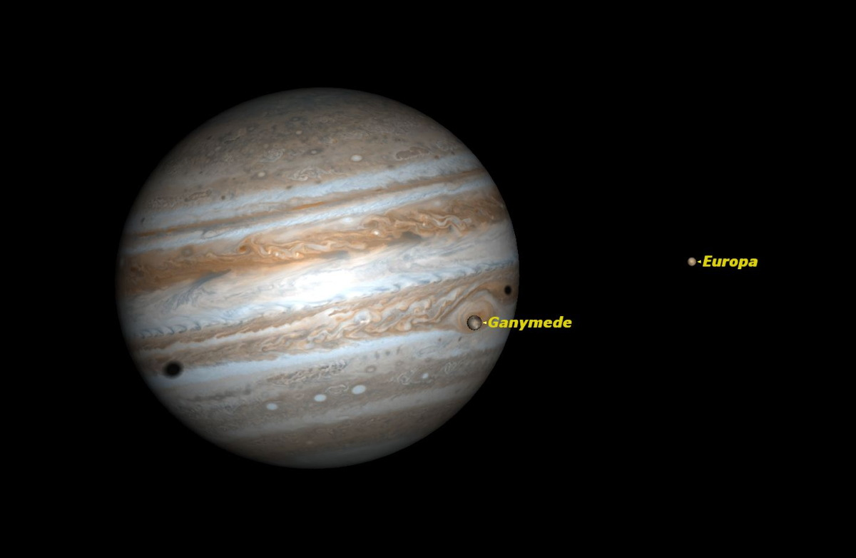 Double Shadow Transit on Jupiter, Jun 2014