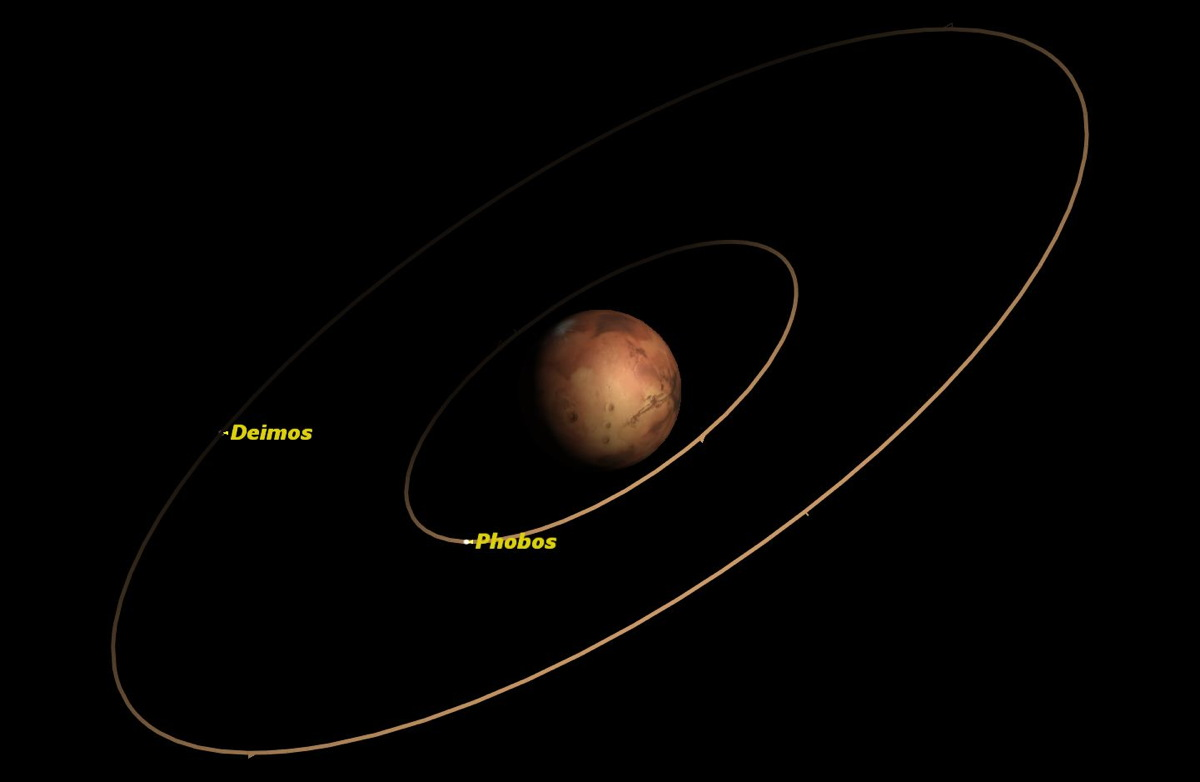 Mars, June 2014