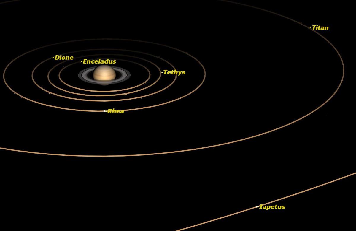 Saturn, June 2014