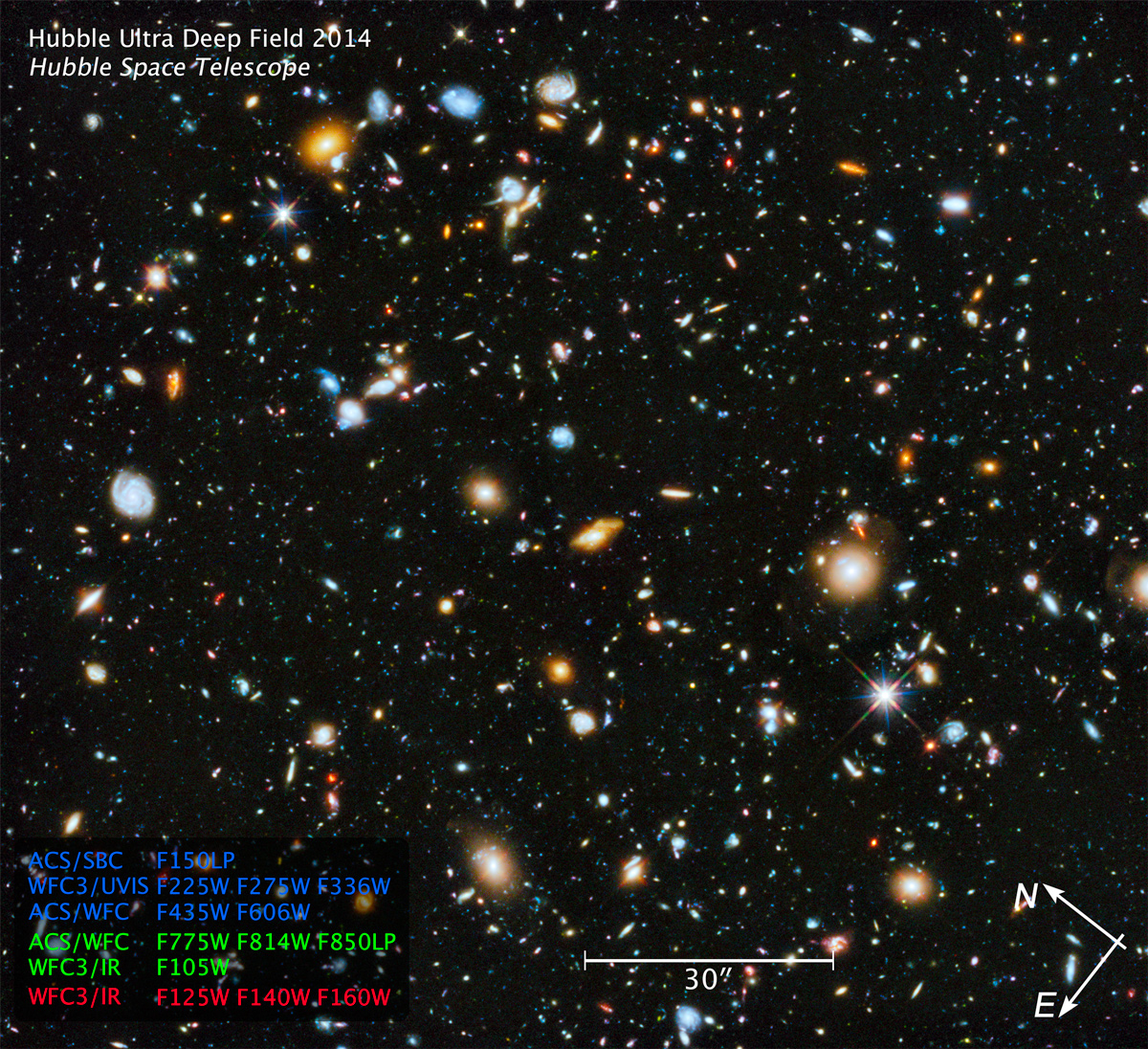 Compass and Scale Image for Hubble Ultra Deep Field 2014