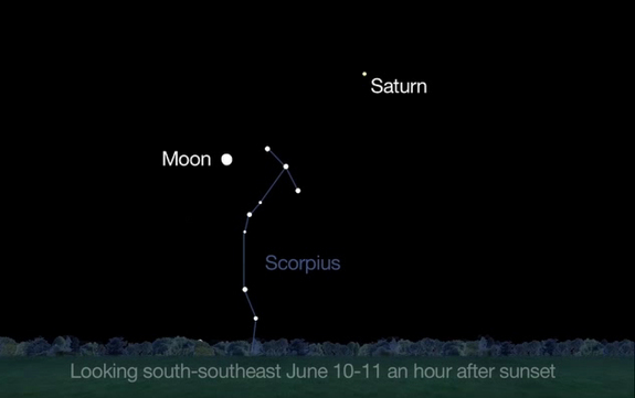 The moon, ringed planet Saturn and constellation Scorpius offer a dazzling night sky target on June 10-11, 2014 in this NASA graphic.
