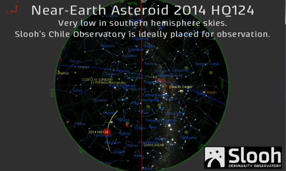 "A sky map from Slooh shows the path of Near Earth-Asteroid 2014 HQ124, or ""The Beast."""